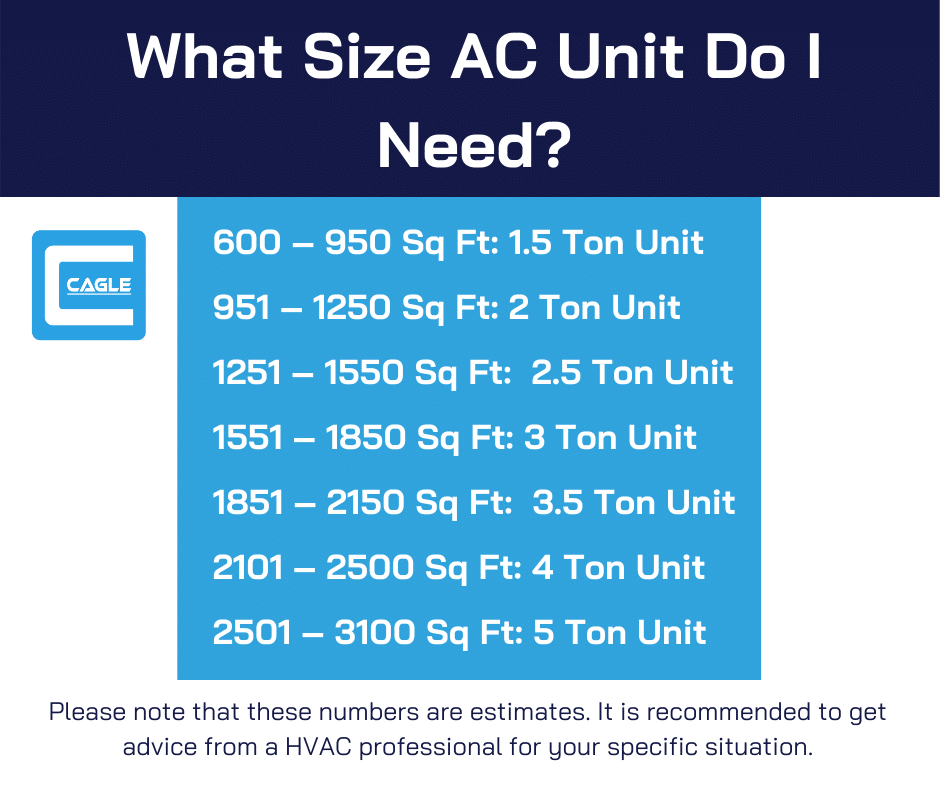 What Size Ac Unit Do I Need Find Out Here Cagle Service Heating Air