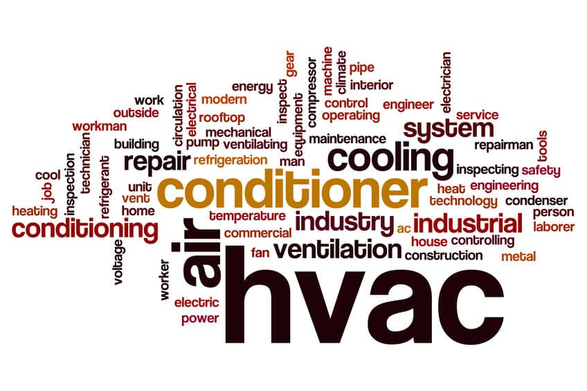 image with different words related to hvac